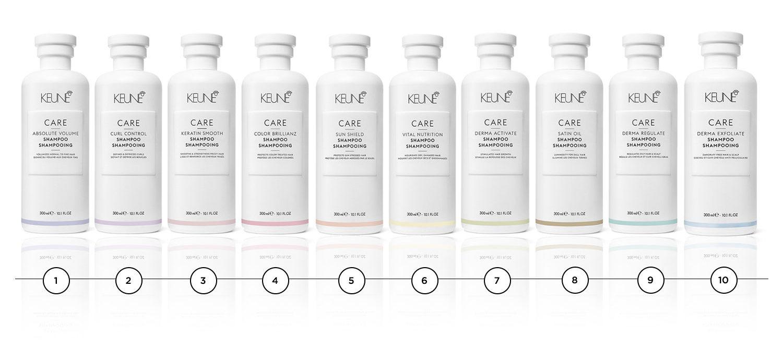 Miracle Elixir di Keune - shampoo linea care